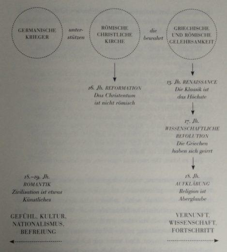 (Seite 61)